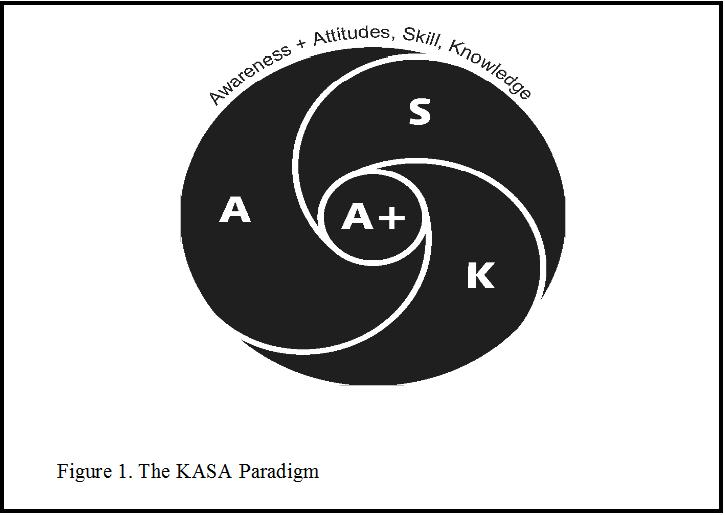 The KASA Paradigm
